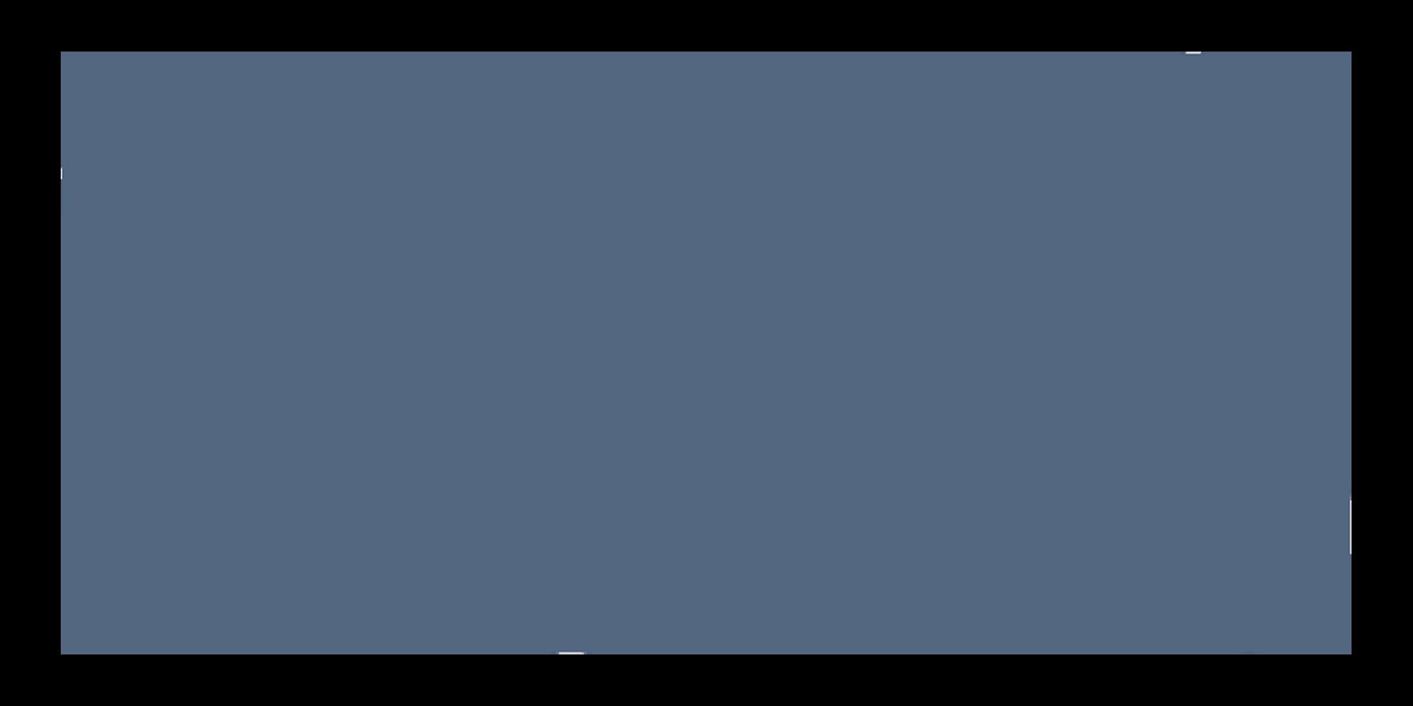 Sängbord och Nattduksbord Köp hos Vision of Home.se