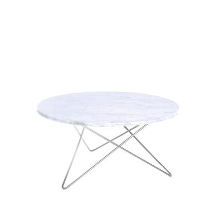 O soffbord marmor